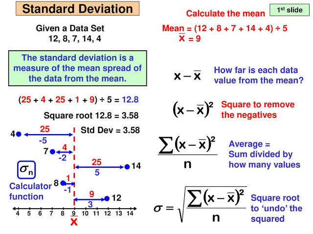 Standard Deviation Calculator